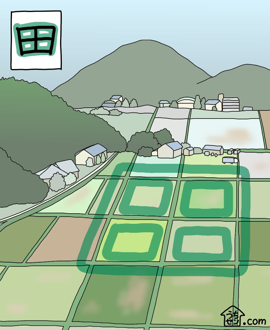Visual mnemonic for the Japanese kanji 「田」, meaning 'Rice Paddy'